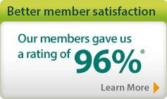 Better Member Satisfaction