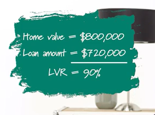 What is the loan to value ratio (LVR)?